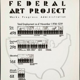 Works Progress Administration poster from 1936